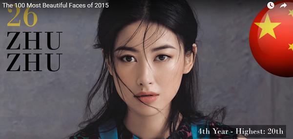 世界で最も美しい顔26位チュウ・チュウzhu zhu│The 100 Most Beautiful Faces of 2015