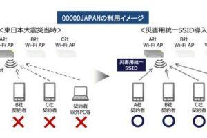 【熊本地震】災害時にネットをつなぐ方法00000JAPANでネットが使える【無料開放】