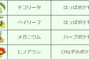【ポケモンGO】ユーザーが考える今後修正や実装してほしいこと