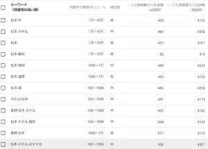 松本市│役立つ超便利なSEOツール