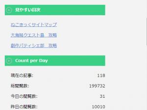 ラジオねこきっくブログ10000アクセス/1日達成