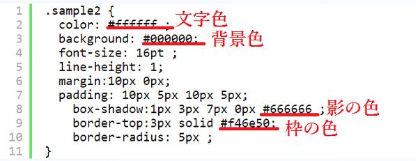 WordPressのhタグ装飾コード