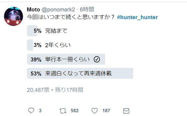 HUNTER×HUNTERネタバレ 連載再開と34巻発売!冨樫の連載はどのくらい続くか ハンターハンター
