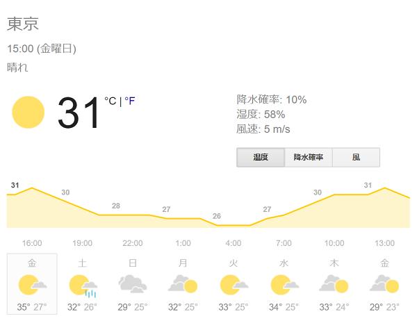 コミケC94のコスプレ画像まとめ│台風12号のコスプレが熱い!
